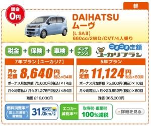 新車 デイズ 月々1万円以下